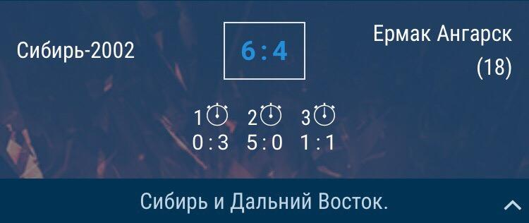 ЮХЛ, два поражения в Новосибирске