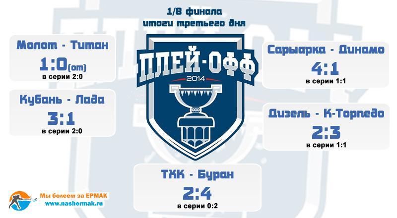 Итоги третьего дня 1/8 плей-офф ВХЛ