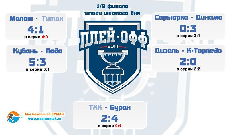 Итоги шестого игрового дня 1/8 плей-офф ВХЛ
