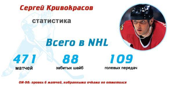 Сергей Кривокрасов статистика
