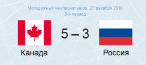 Сборная России проиграла Канаде на старте МЧМ-2017
