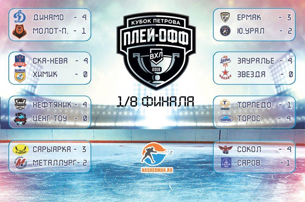 Итоги пятых матчей 1/8 плей-офф