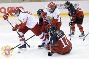 женский хоккей Россия - Канада